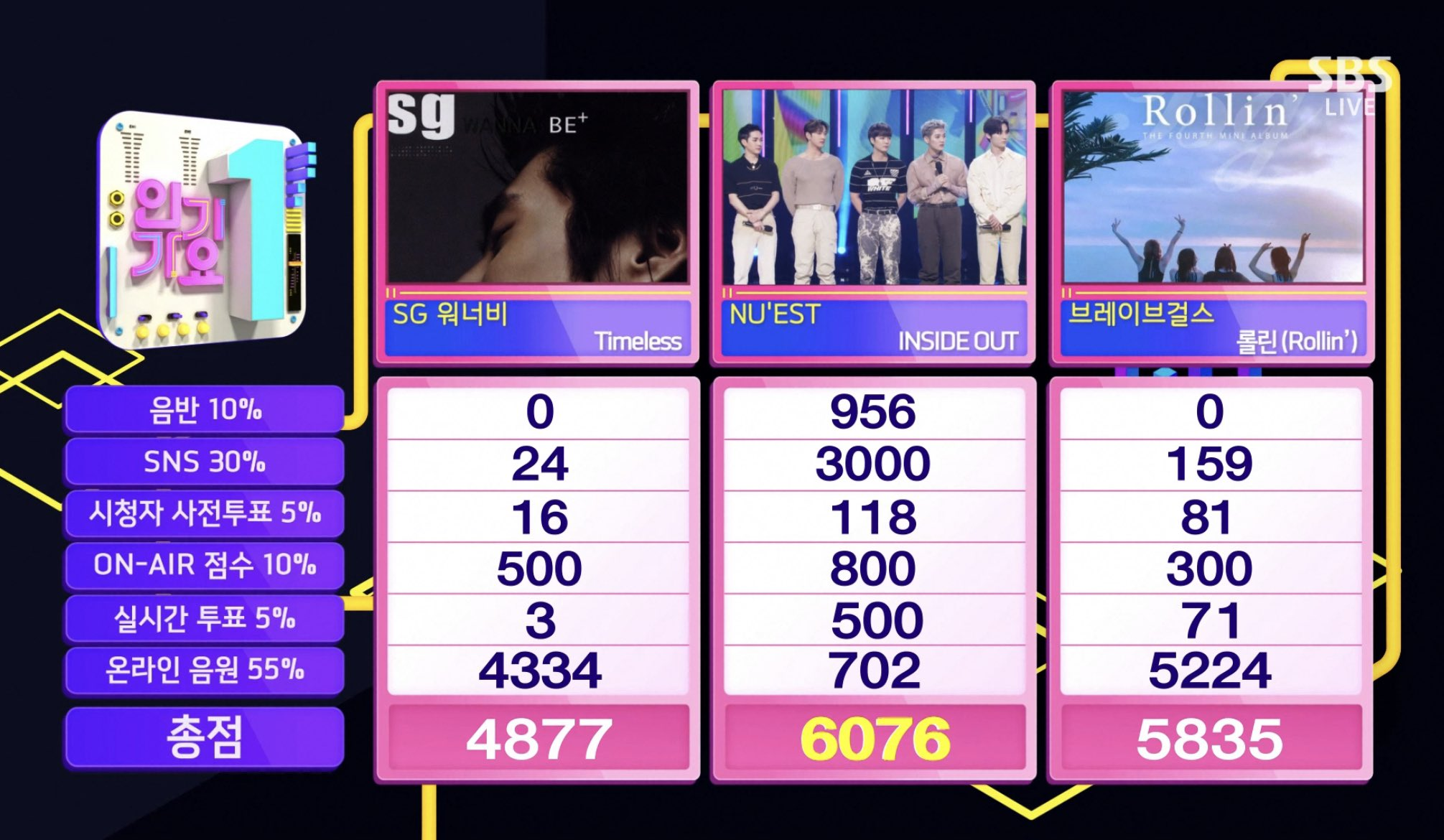 """NU'EST Concludes """"INSIDE OUT"""" Promotions With #INSIDE_OUT_4thWIN"""