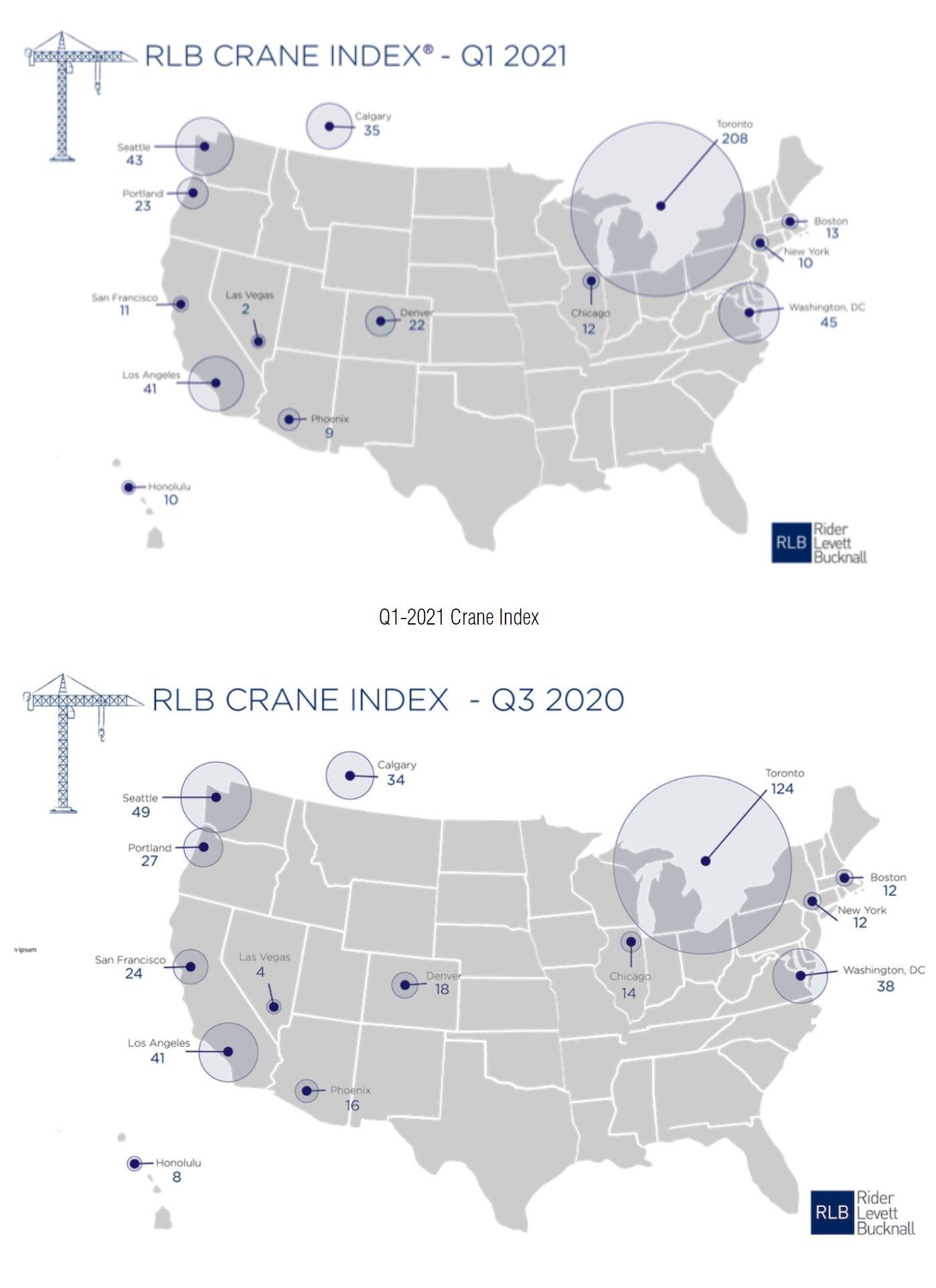 RLB Crane Index
