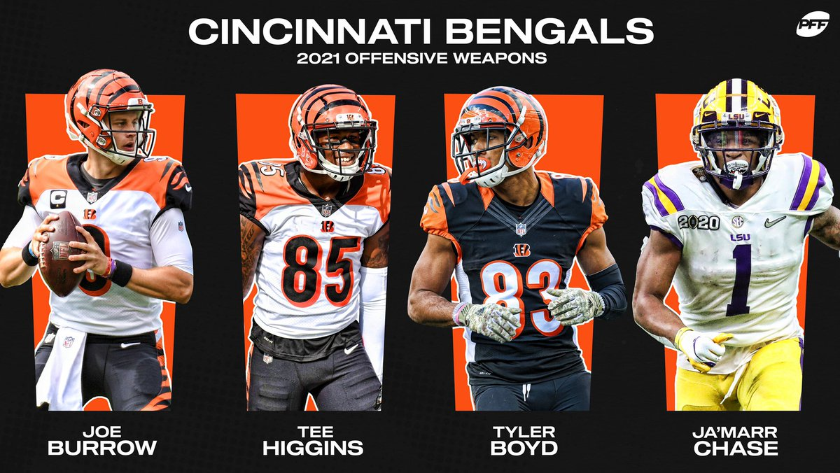 Do the Bengals have the best WR room in the AFC North? https://t.co/YDHLC9VAB3