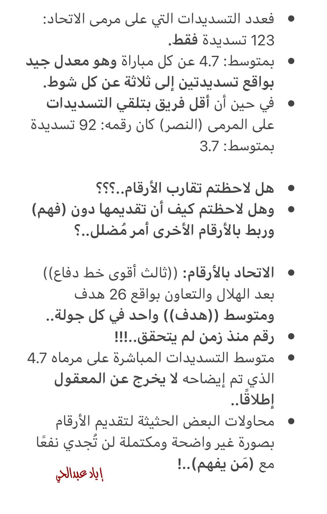 إياد عبدالحي : #الاتحاد ثالث أقوى خط دفاع بالأرقام !!!