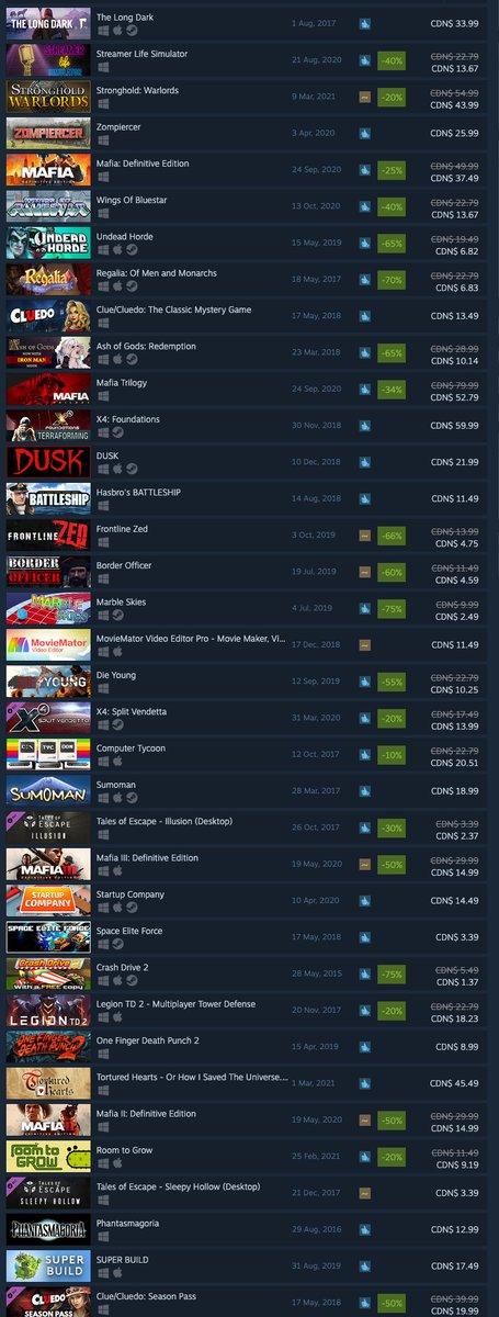 Weeklong Deals on Steam