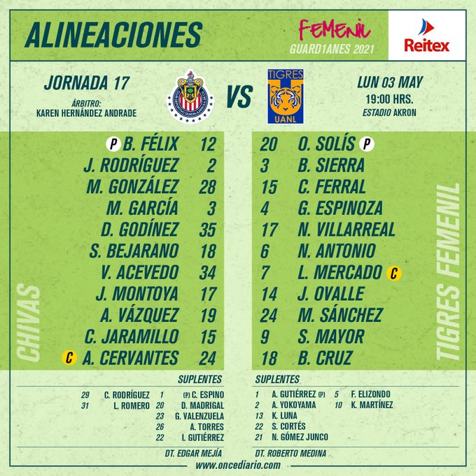 Alineaciones del Chivas Femenil vs Tigres Femenil por el Guardianes 2021