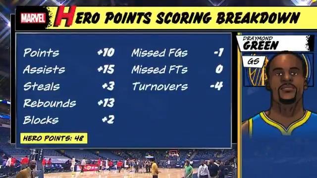 @NBA's photo on Hero Points
