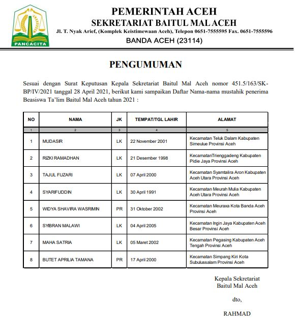 Daftar nama-nama santri yang lulus program beasiswa Ta'lim Hafiz 30 Juz Baitul Mal Aceh