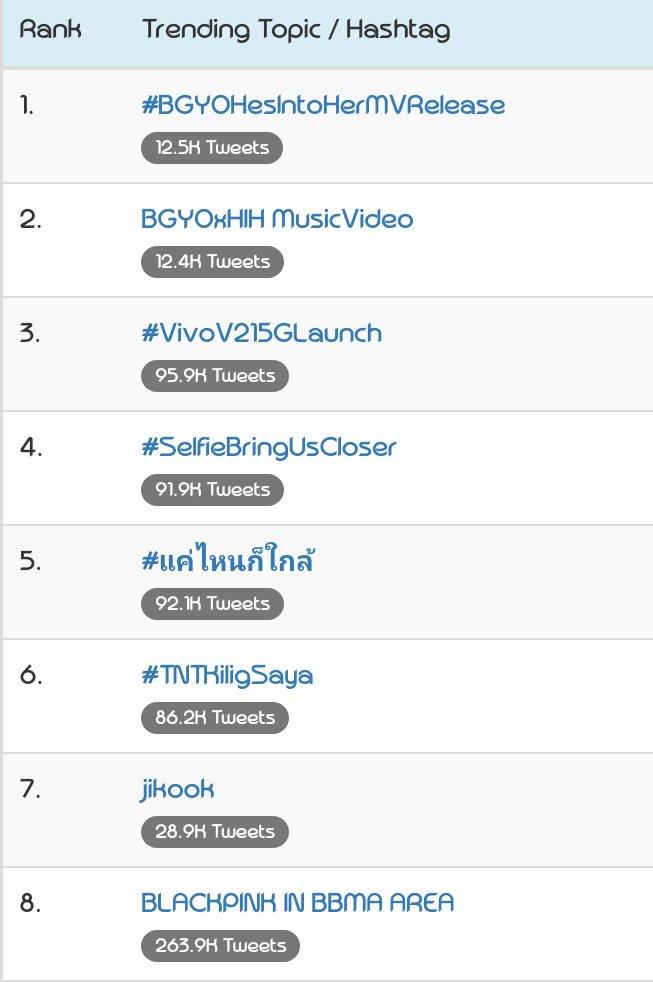 BGYOxHIH MusicVideo Photo,BGYOxHIH MusicVideo Twitter Trend : Most Popular Tweets