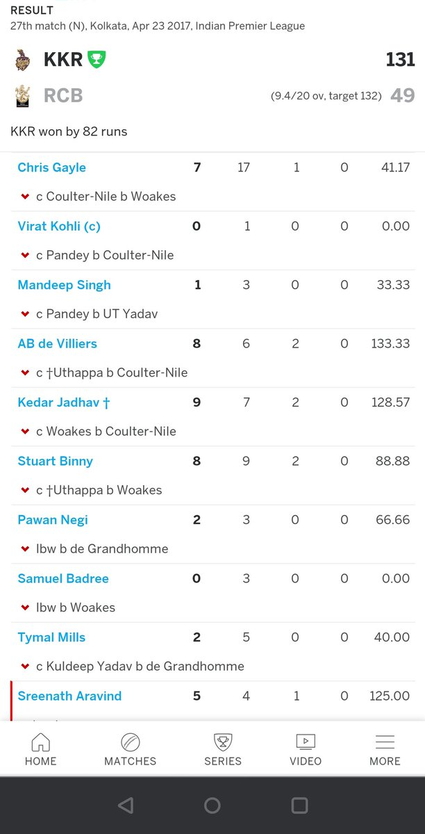 @Anjali_vk_18 #KKRvsRCB  What a performance 😍💜 KKR💜😆 #KKR . This is truth. And stop dreaming 😆😆