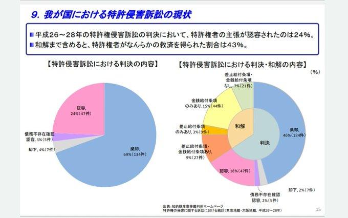 https://www.google.com/url?sa=t&source=web&rct=j&url=https://www.kantei.go.jp/jp/singi/titeki2/tyousakai/senryaku_vision/dai1/sankou3.pdf&ved=2ahUKEwjl1_XC4rDwAhWp3mEKHbz9AP0QFjAAegQIBRAC&usg=AOvVaw2WTgjO01MgwdR4bj7vFuyI
