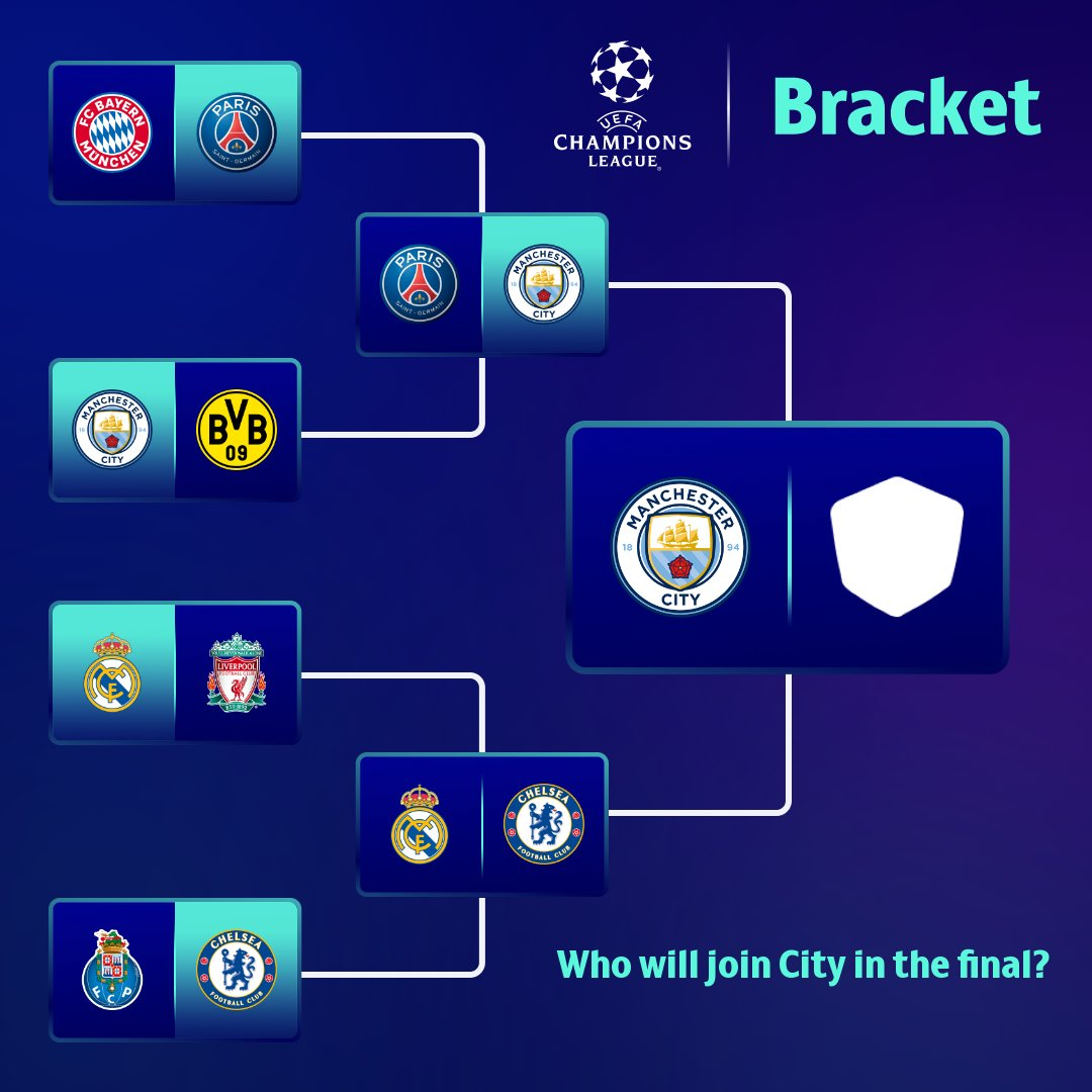 🤔 Who will join Manchester City in the Champions League final?  #UCL https://t.co/vkIPHS2q4N