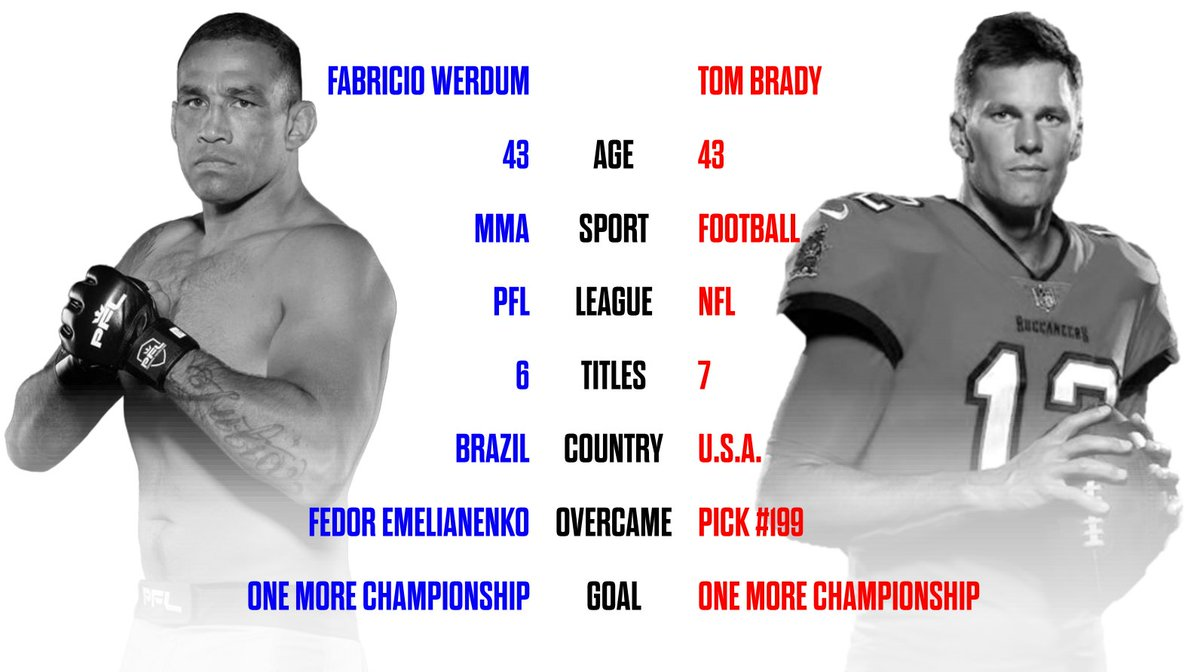 .@FabricioWerdum makes his @PFLMMA debut this THUR MAY 6 on ESPN.  The @TomBrady of MMA starts his PFL 2021 season journey to capture his 7th championship.    At age 43 many doubt Werdum ... sound familiar?🤔😂 https://t.co/GUoL5fuia7