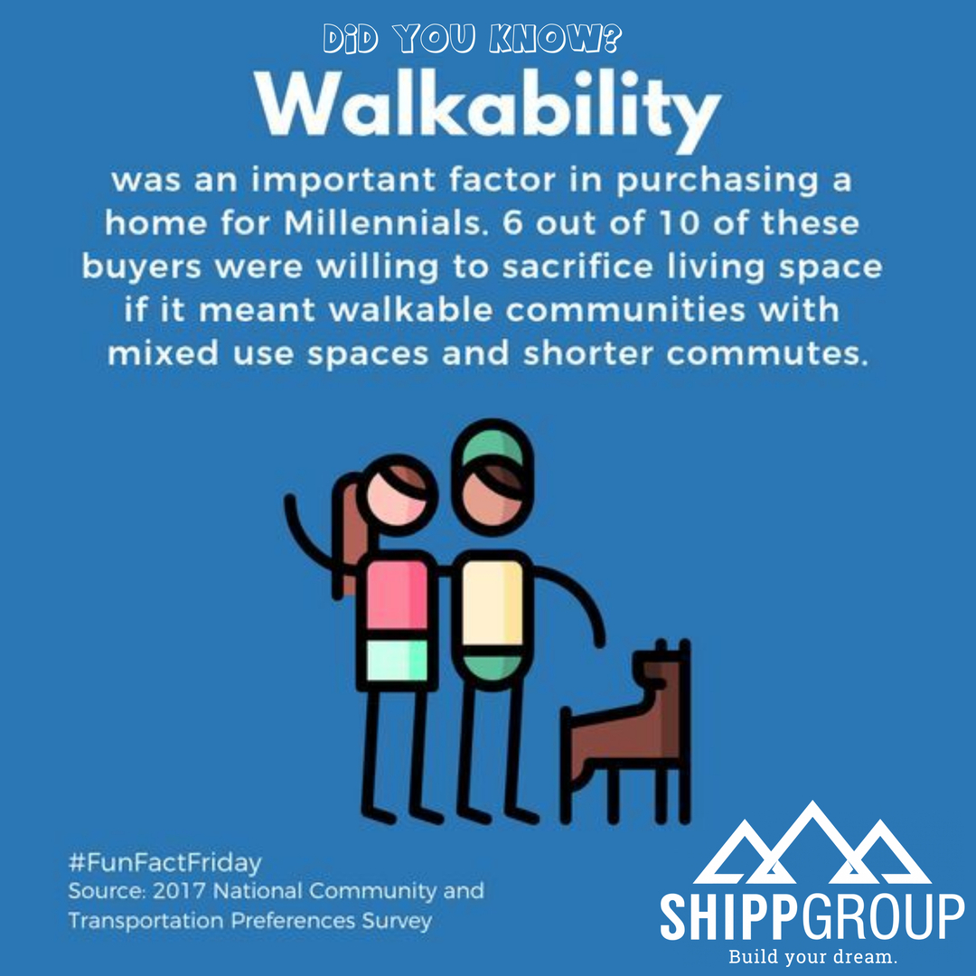 """DID YOU KNOW?🤔 Is """"walkability"""" an important factor for you in purchasing a home? . . . #elko #buildyourdream #realestate #makeSHIPPhappen #shippgroup https://t.co/wFfktIPley"""