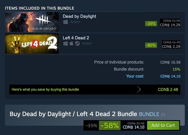 Dead by Daylight / Left 4 Dead 2 Bundle is $14.10 on Steam