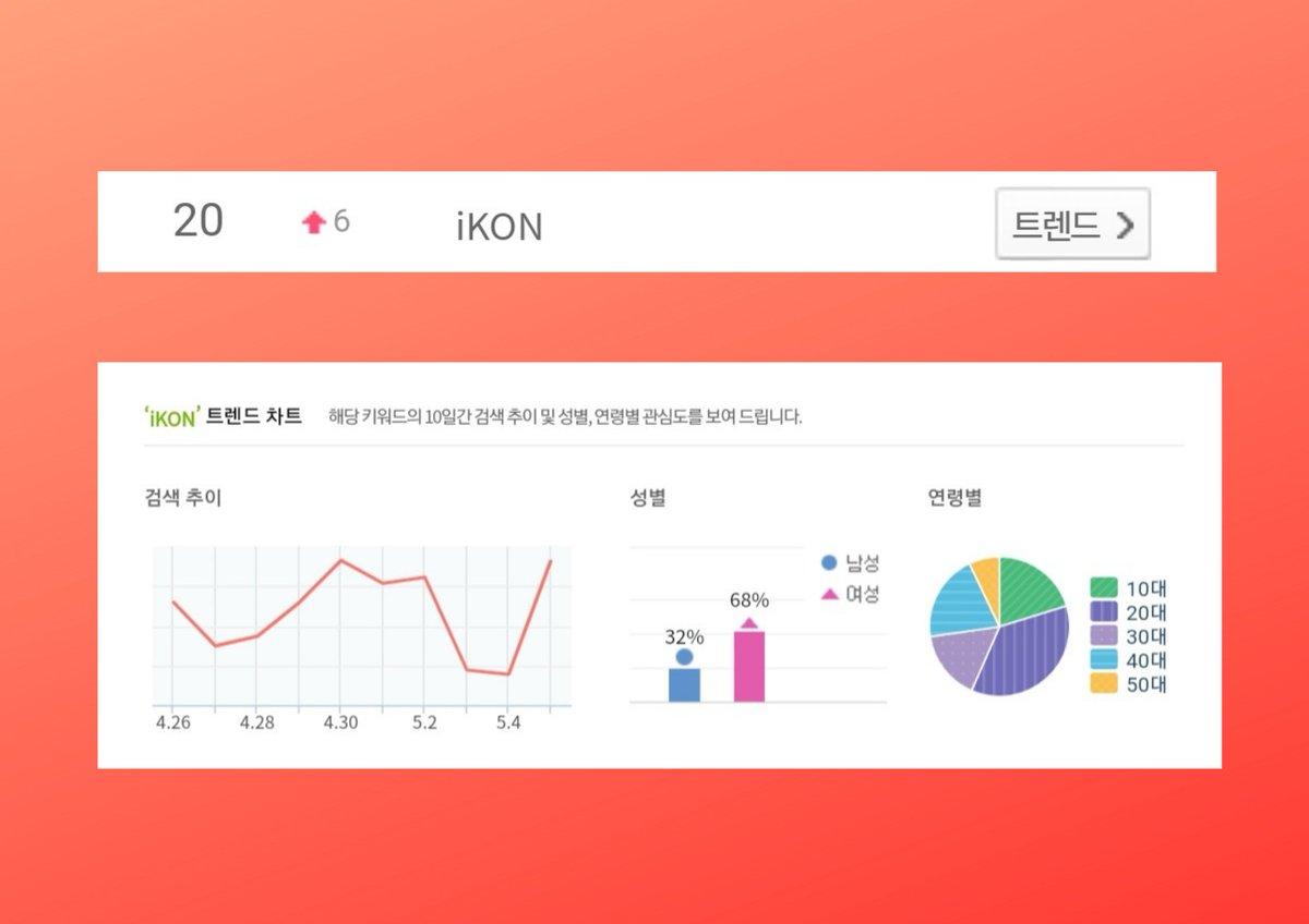 @iKON_Global's photo on iKON