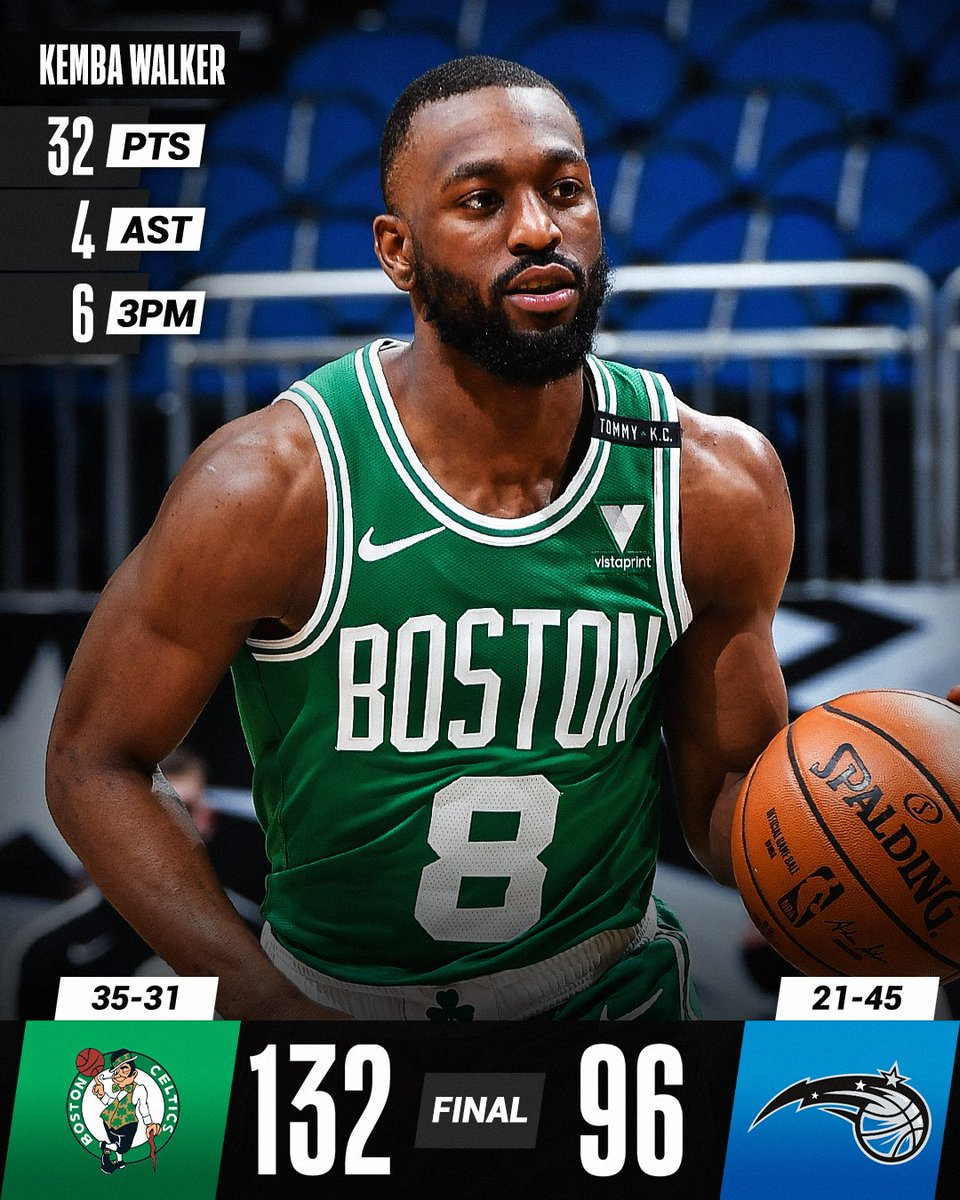 🏀 FINAL SCORE THREAD 🏀  Kemba Walker's 32 points lead the @celtics to victory in Orlando.  Jayson Tatum: 27 PTS, 2 STL, 2 BLK Evan Fournier: 18 PTS Tacko Fall: 4 BLK (career high) Mo Bamba: 19 PTS, 15 REB, 3 STL, 4 BLK https://t.co/OTIAwxXof2