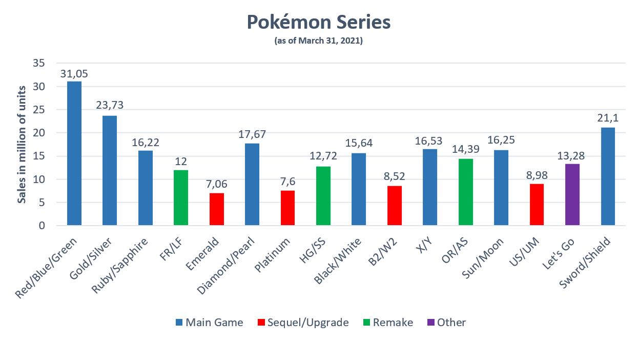 Pokémon et son univers [Nintendo] - Page 34 E0sE_xlX0AIPxwr?format=png&name=large