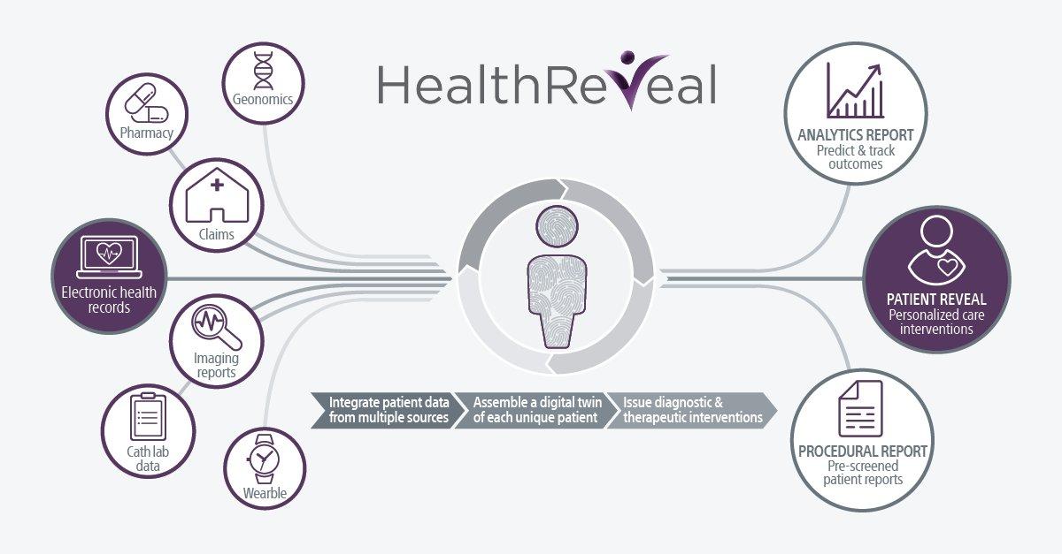 healthreveal photo