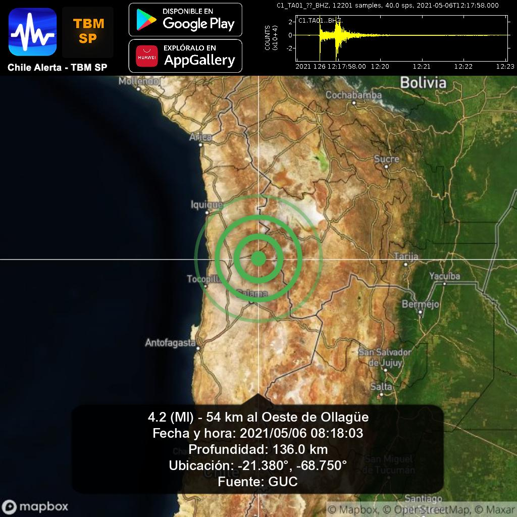 RT @ChileAlertaApp Aviso de nuevo sismo. 🇨🇱 Preliminar - 4.2 (Ml) - 54 km al Oeste de Ollagüe. 2021/05/06 08:18:03 App: https://t.co/RblVNxZYn8 #Ollagüe #earthquake #sismo #temblor #terremoto #CSN #GUC @reddeemergencia