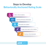 Image for the Tweet beginning: Behaviorally Anchored Rating Scale (BARS)