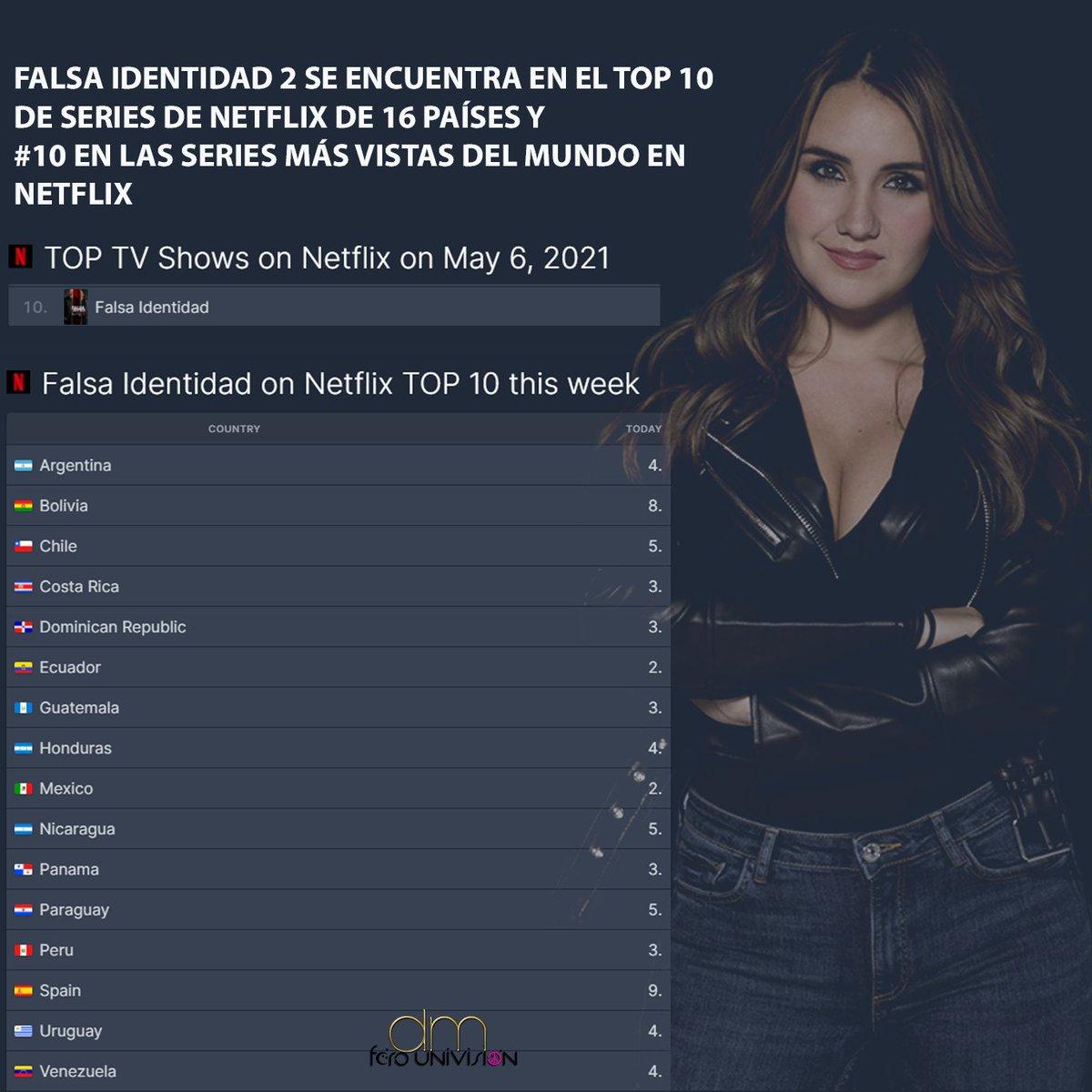 La segunda temporada de #FalsaIdentidad se mantiene estable en el Top 10 de series de 16 países🇦🇷🇧🇴🇨🇱🇨🇷🇩🇴🇪🇨🇬🇹🇭🇳🇲🇽🇳🇮🇵🇦🇵🇾🇵🇪🇪🇸🇺🇾🇻🇪 y #10 en las series más vistas del mundo en Netflix por tercer día consecutivo🌎 @DulceMaria https://t.co/7UCIp2S1EJ