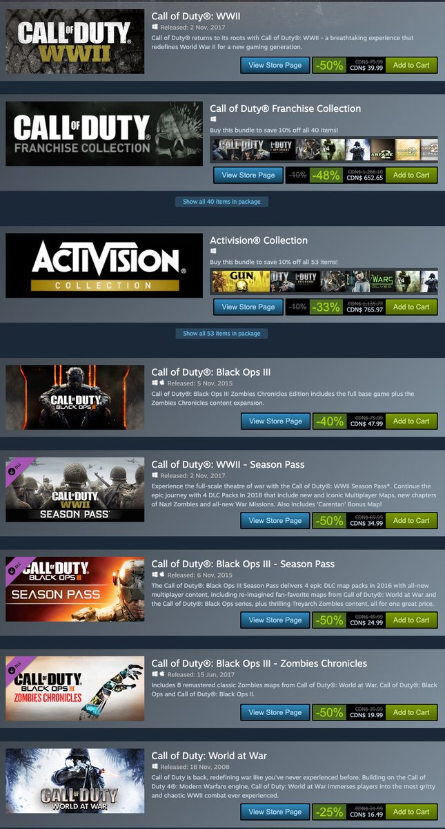 Call of Duty Franchise Sale on Steam