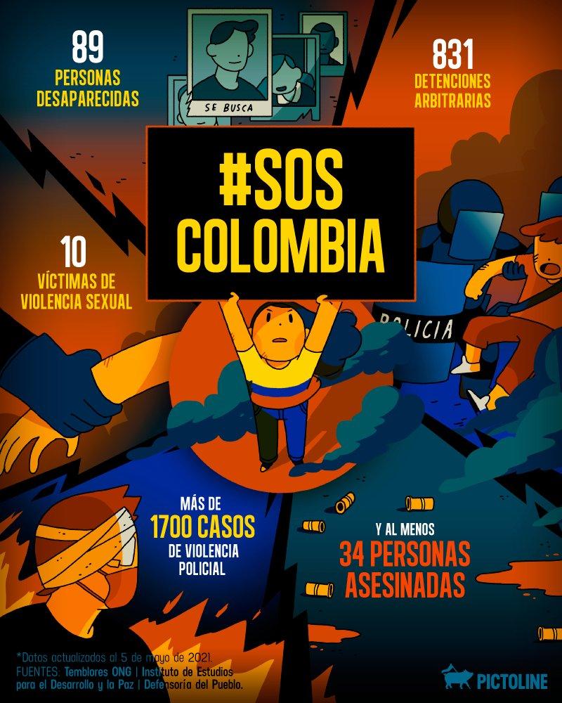 @pictoline's photo on #SOSColombia