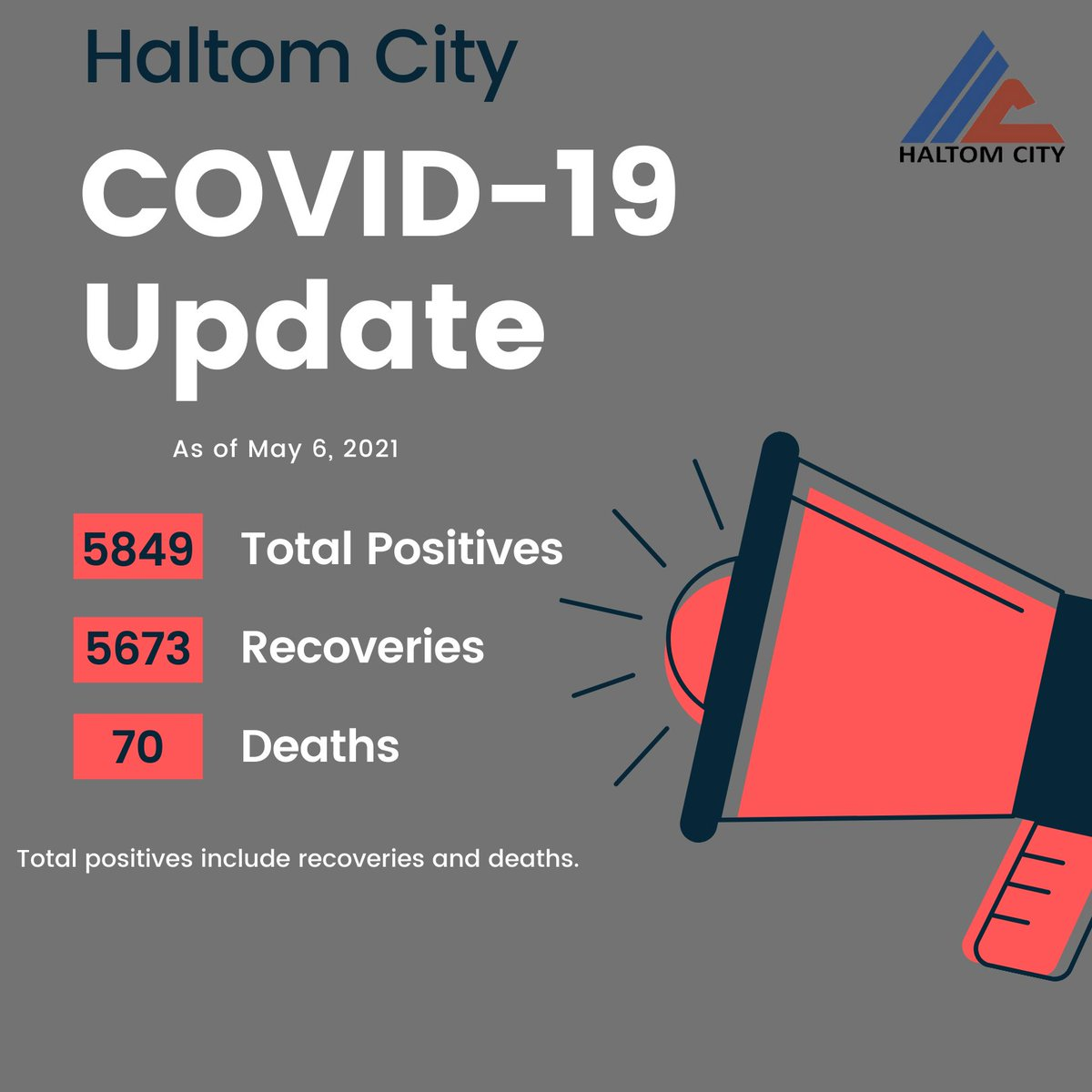 Haltom City Emergency Management