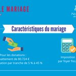 Image for the Tweet beginning: [Infographie] Focus sur le #mariage