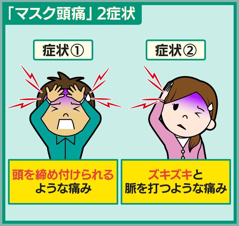 マスクによる頭痛・片頭痛