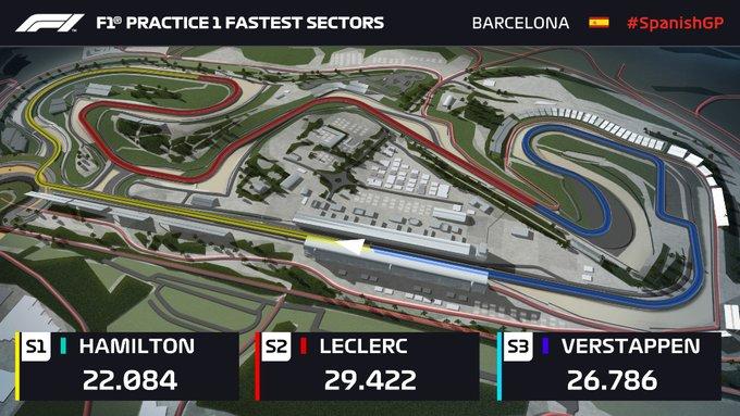 Entrenamientos libres 1 Gran Premio de Fórmula 1 España 2021 / Crónica
