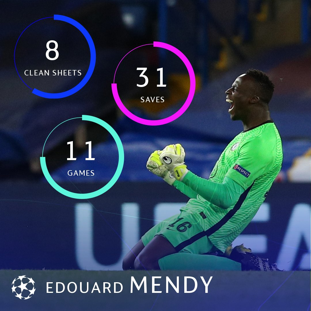 🧤 Edouard Mendy = most clean sheets (8) in history by a goalkeeper for an English club in a single season...  🔵 Will he become a #UCLfinal winner in his debut Champions League campaign?  #UCL https://t.co/LDxsWPLCPo