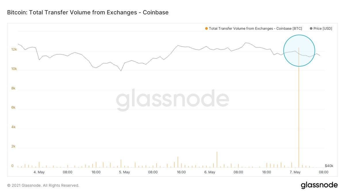 bitcoin kaina rand