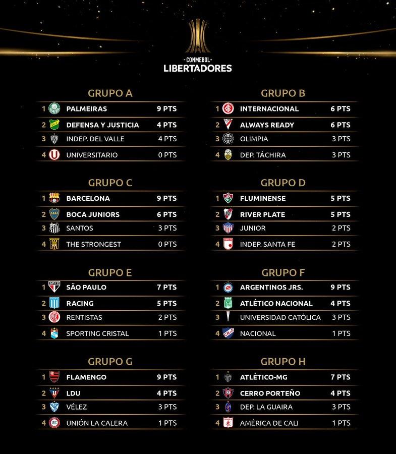 Nueva jornada en blanco para los colombianos en Libertadores