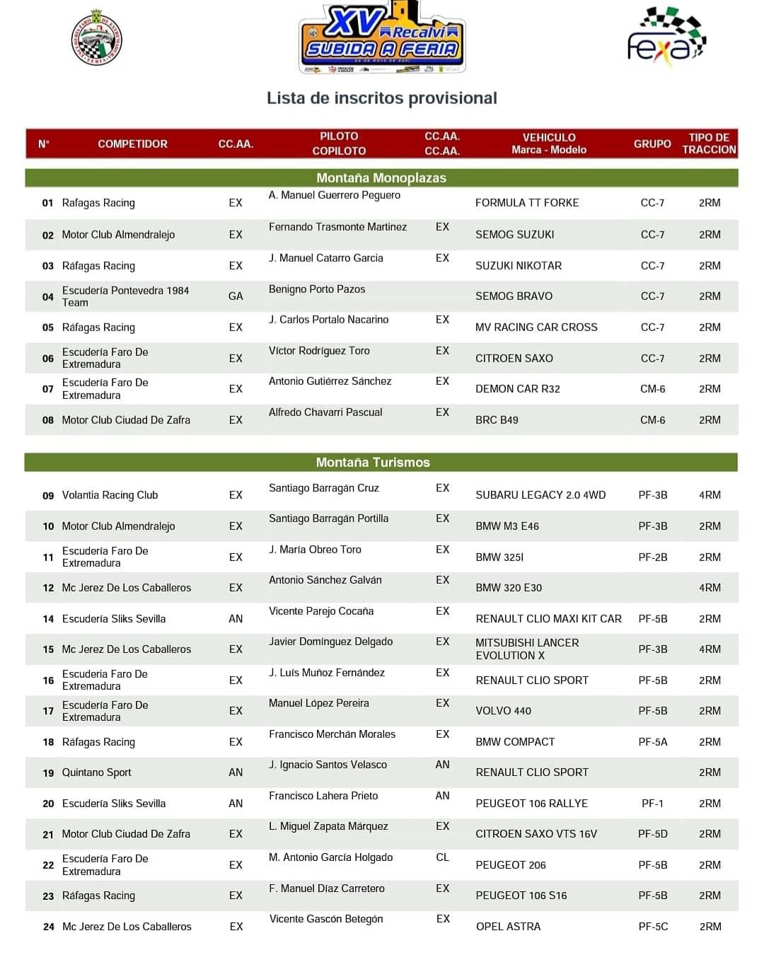 Campeonatos de Montaña Nacionales e Internacionales (FIA European Hillclimb, Berg Cup, BHC, CIVM, CFM...) - Página 43 E10TpHDXsAAbiJk?format=jpg&name=large