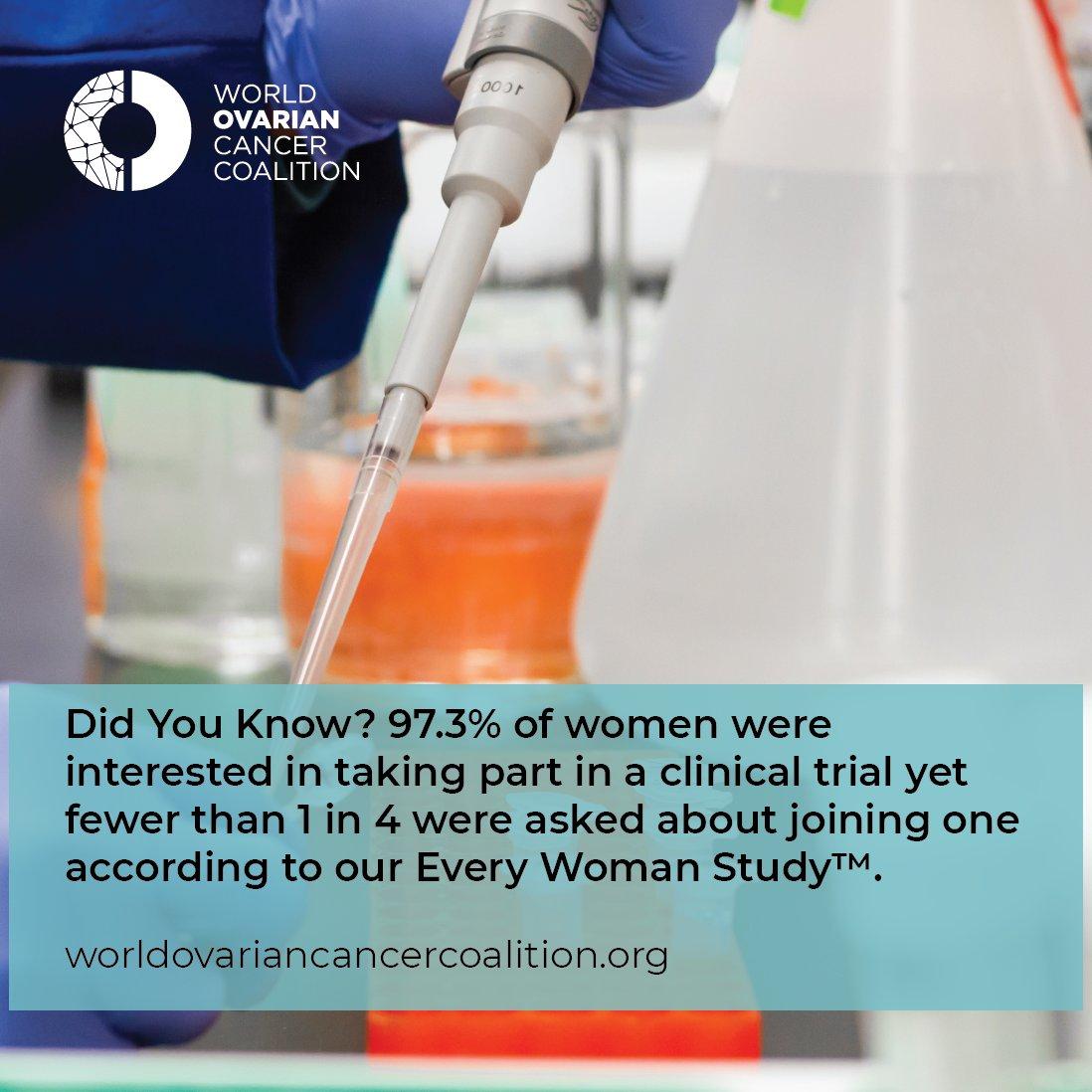 Ovarian cancer zhongwen.