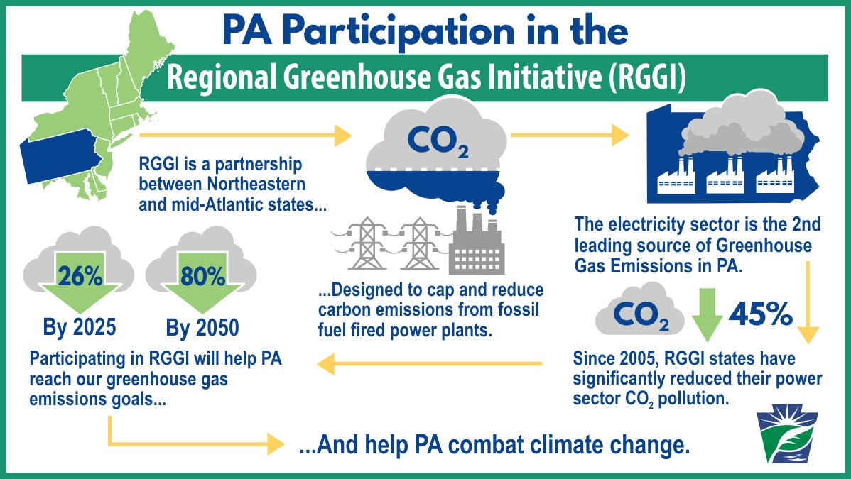 Pa Department Of Environmental Protection Pennsylvaniadep Twitter