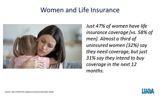 A4: American women play a critical role in protecting their family's financial future. We need to better engage women on the affordability and accessibility of life insurance. Together, we can close important gaps for women. #ChatAboutLifeInsurance