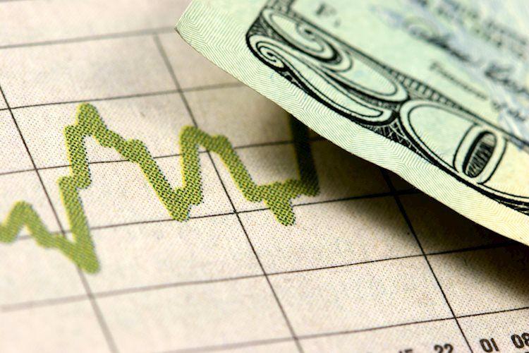 USD/HUF árfolyam (amerikai dollár/magyar forint) - Árfolyamok - Pénzcentrum