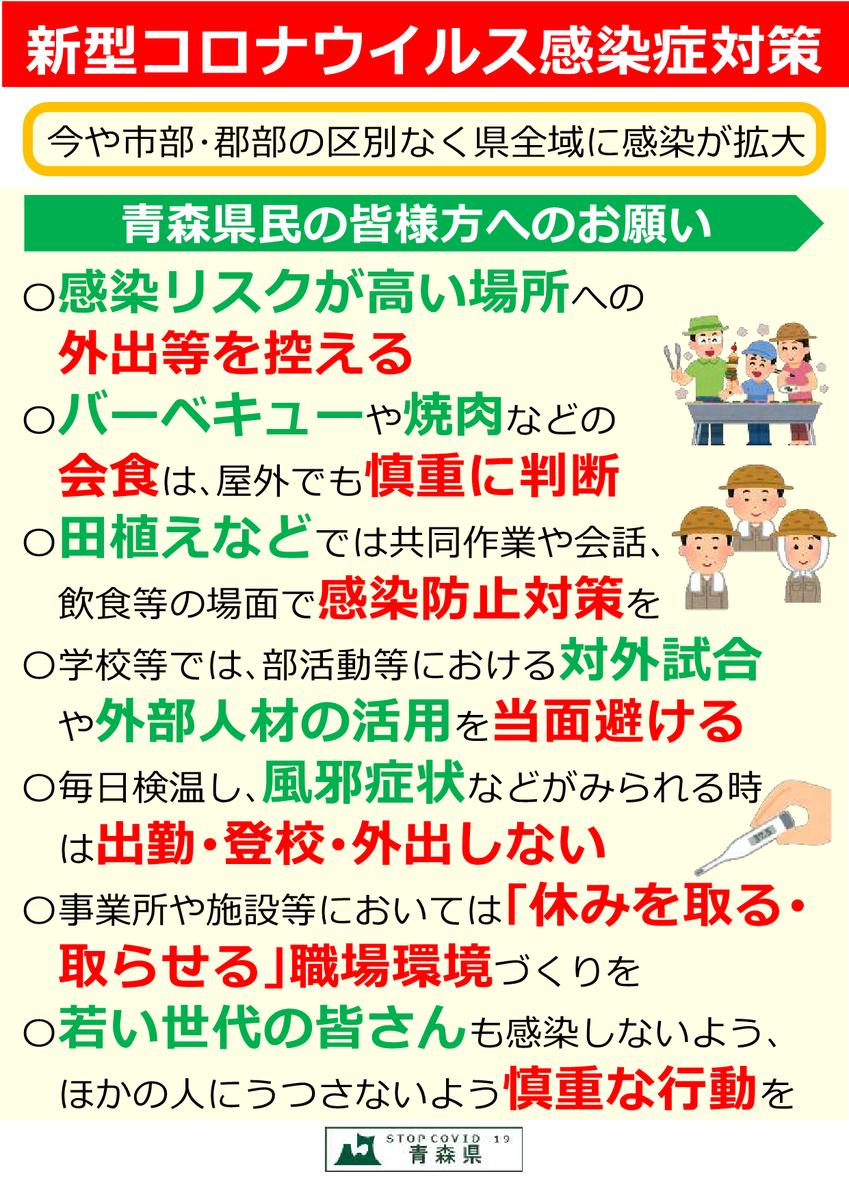 県 青森 コロナ ウイルス