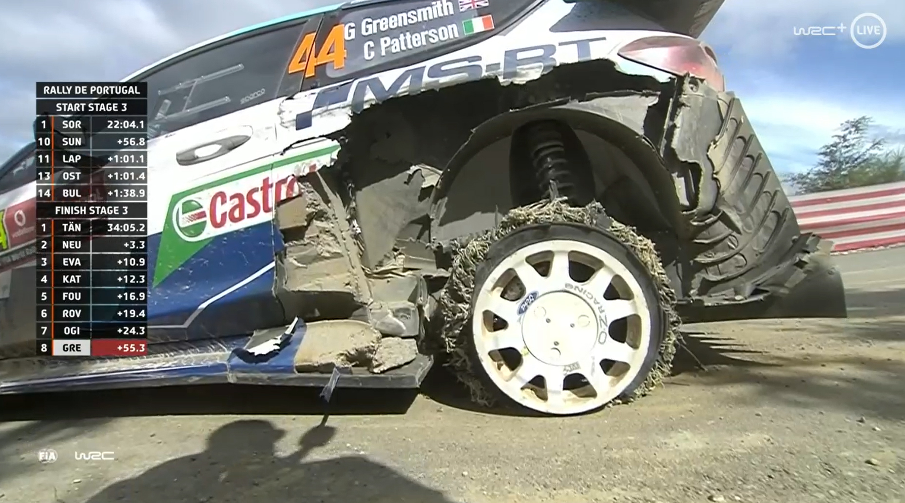 WRC: 54º Vodafone Rallye de Portugal [20-23 de Mayo] - Página 3 E15wlYhXsAEs-4z?format=jpg&name=large