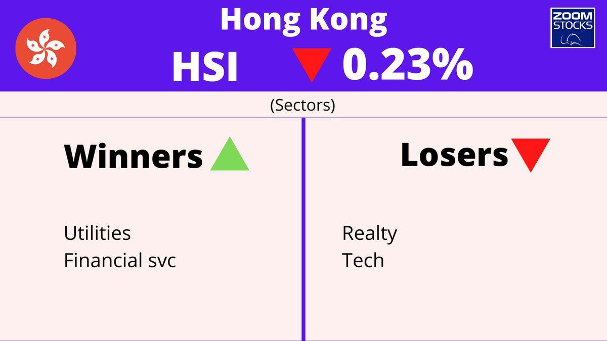 #HongKong: Stocks in focus (港股): Ecom | Alibaba -2.3%. Energy | CNOOC +3.4%. BioPharma | SinoB +2.1%. Financial svc | Goldin -7.3%. Mining | Mongolian +20%. Chemical | Tsaker -1.6%. #StockMarket. https://t.co/320cduCZMS
