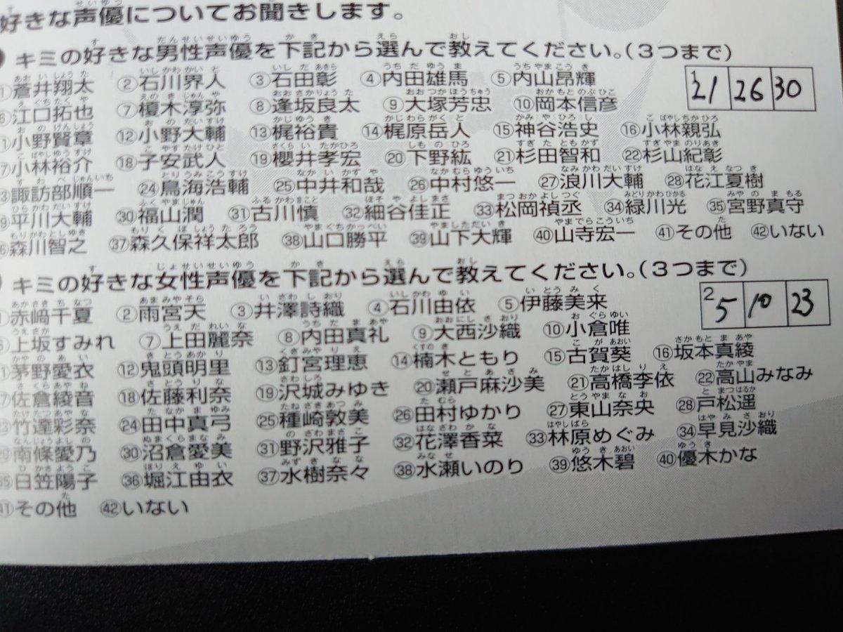 人選 誌面 氷上恭子 野沢雅子 人選以前に関連した画像-02