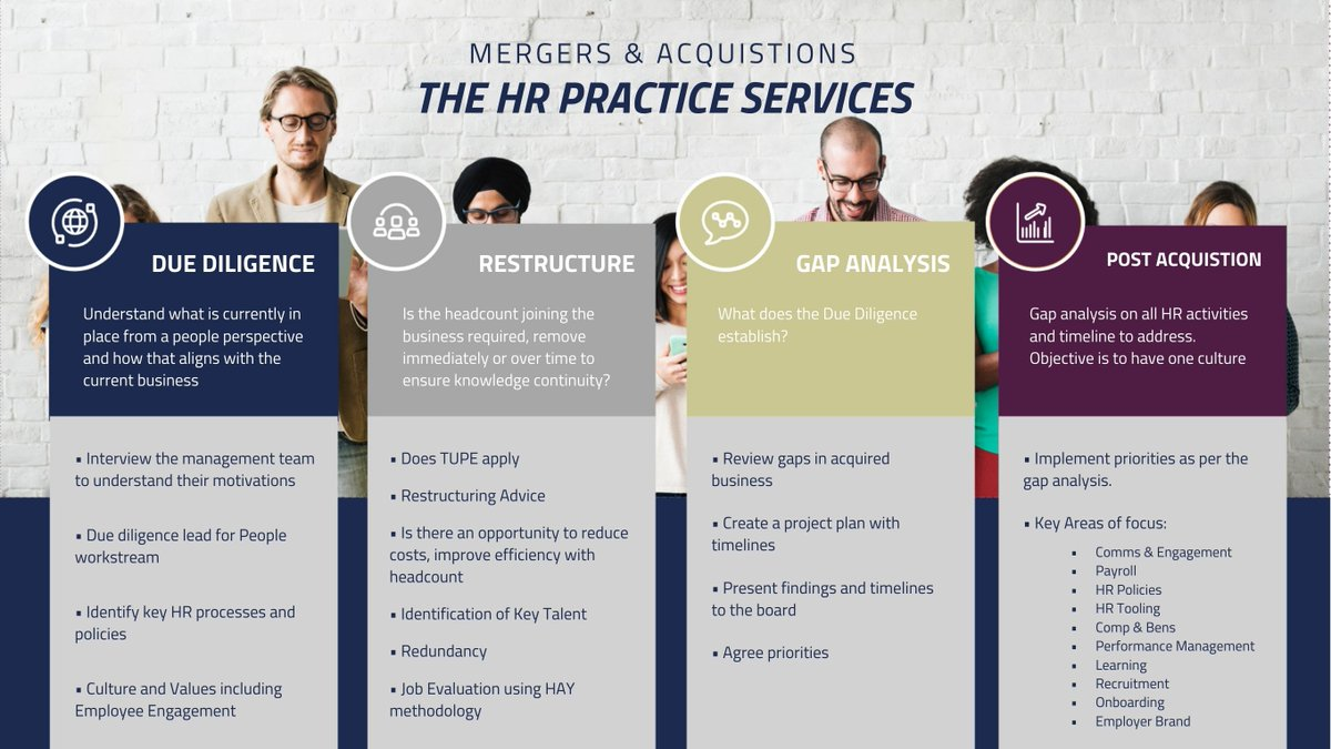 The HR Practice Limited
