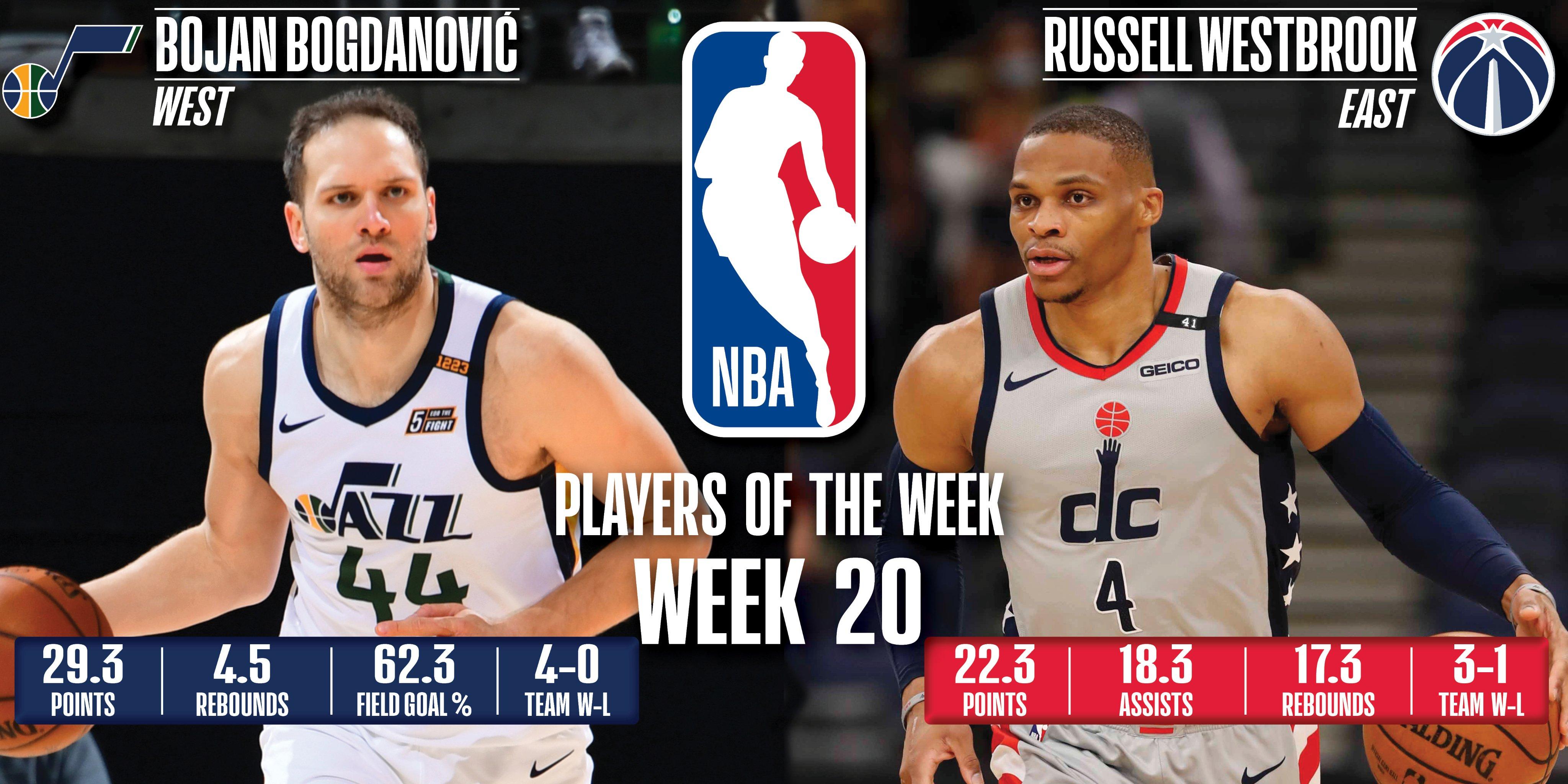 Боян Богданович и Расселл Уэстбрук  лучшие игроки недели в НБА