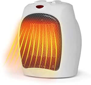 BLACK+DECKER Desktop Heater $12.23 2 at
