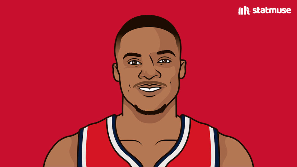 @statmuse's photo on Russ