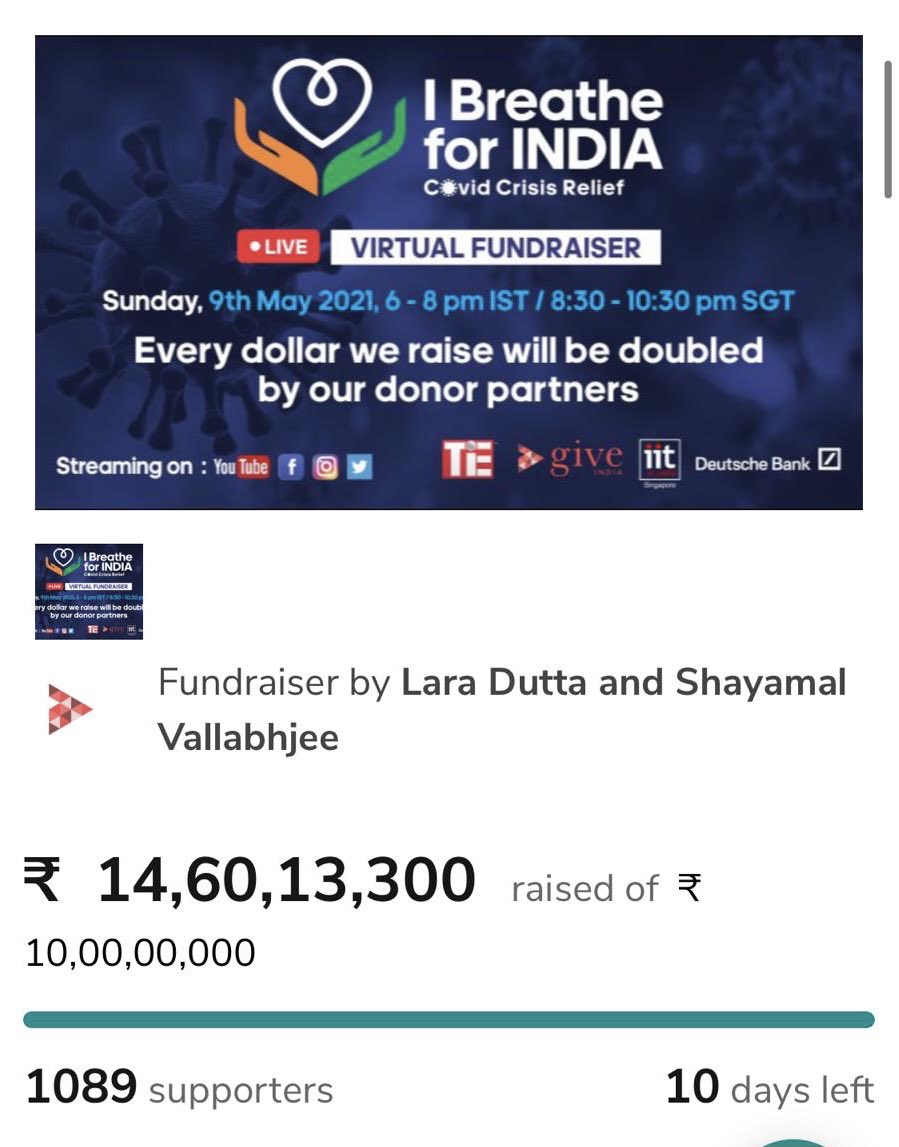 Grateful for the overwhelming response to the #IBreatheForIndia virtual fundraiser , far exceeding expectations.   God bess you for ur generosity of heart & spirit 🙏  The link continues to be open.     @TiEGlobal @GiveIndia @shayamal