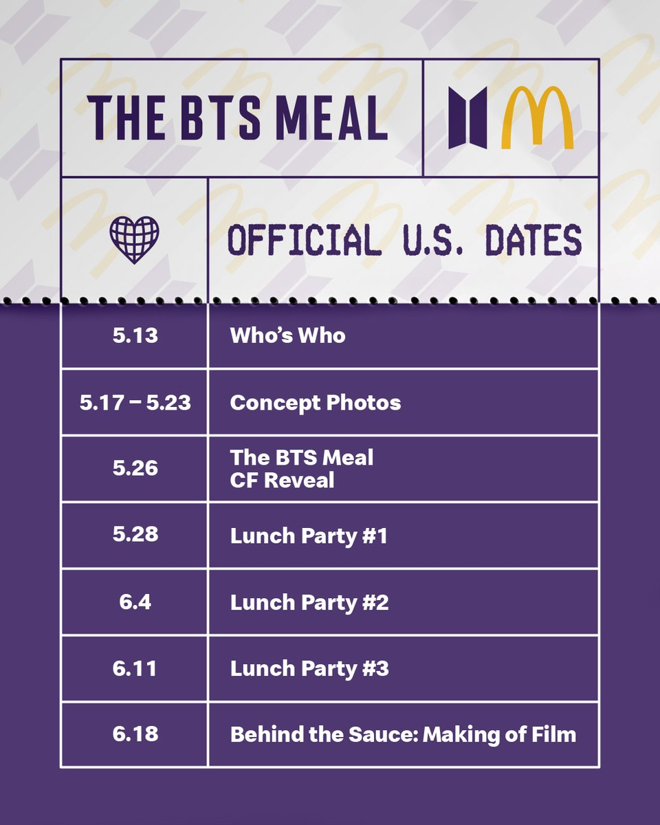 Awesome Bts Mcdonalds Dates 2021 wallpapers to download for free greenvirals
