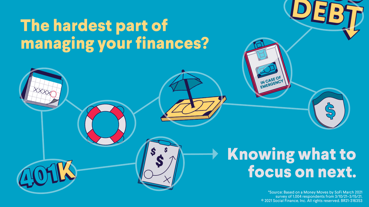 "test Twitter Media - In our 2021 Money Moves Survey*, we asked people what's most difficult for them when managing their finances. 36% responded with ""Knowing what to focus on next.""    If that statistic speaks to you, we can help you decide. Find your next money move today: https://t.co/ch2H13VBtS https://t.co/11AScD3L8x"