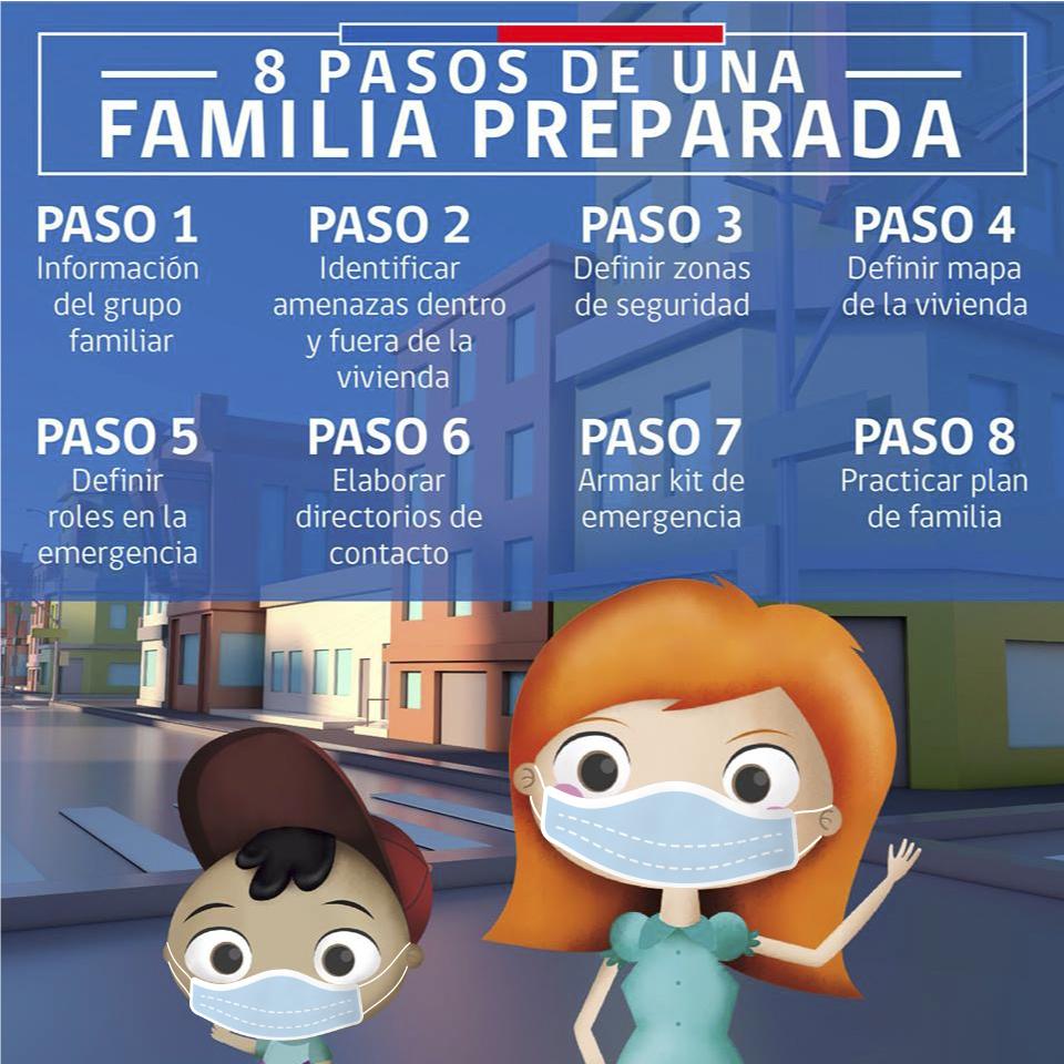 RT @onemichile 🏡 Una #FamiliaPreparada define zonas de seguridad, puntos de encuentro y vías de evacuación en caso de emergencia. Ingresa a https://t.co/E4SEB9YsmE  y conoce más recomendaciones. #YoMePreparo