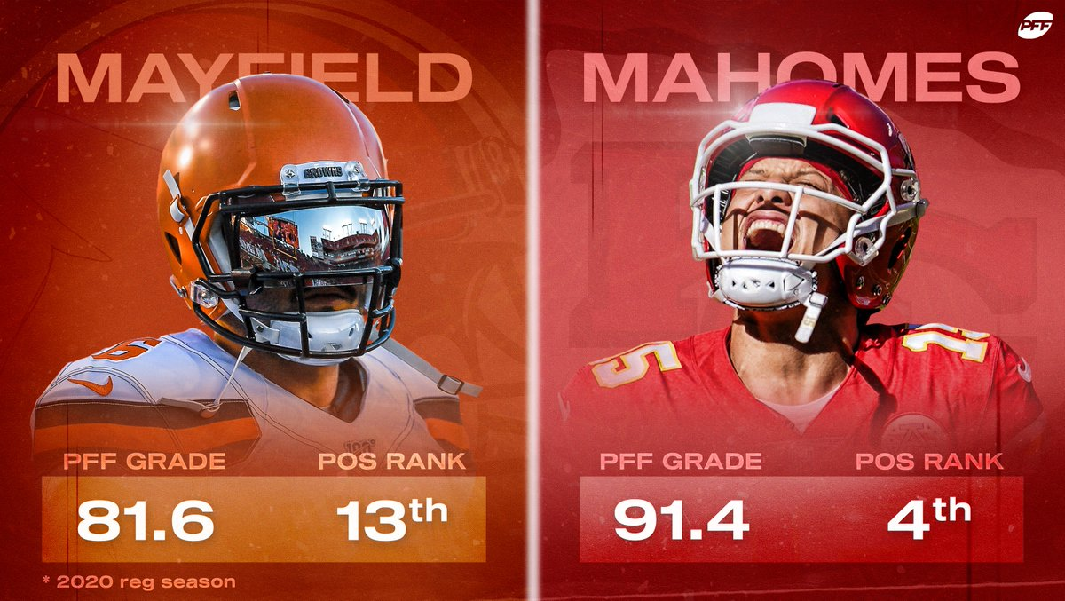 @PFF's photo on Browns