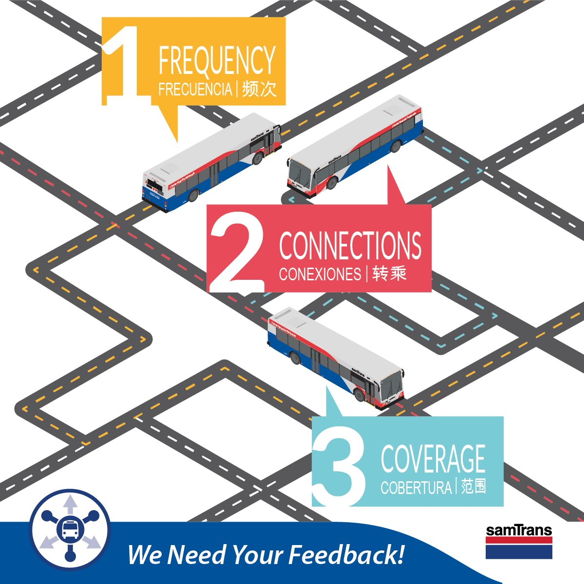 Share your thoughts with @SamTrans! Take the quick survey below.
